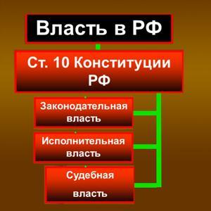 Органы власти Горбатова